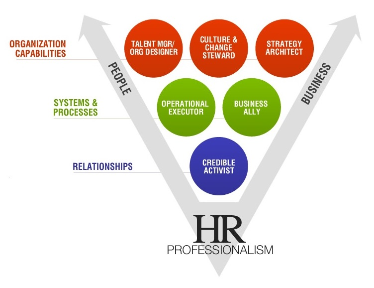 h m hr strategy The main aim of the study is to critically analyze and valuate the strategic human resource management of h&m the study will include the hr strategy of h&m.